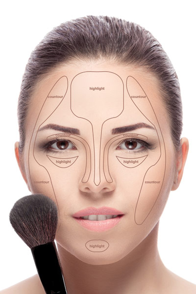 Contouring+guide