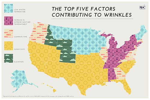 The Most Wrinkle Prone States